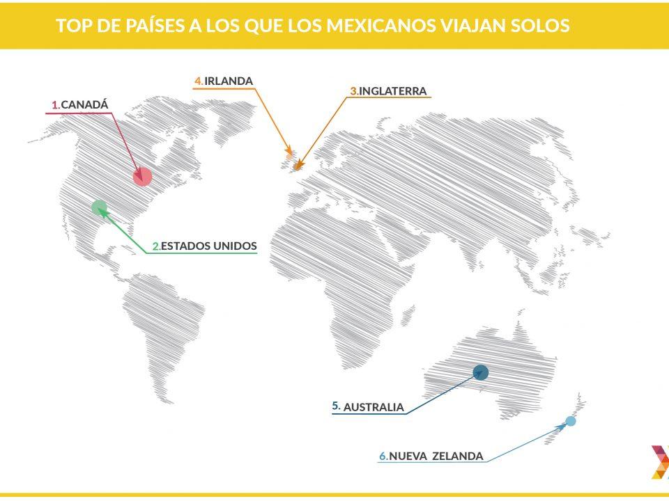 Quienes-son-mexicanos-viajan-solos